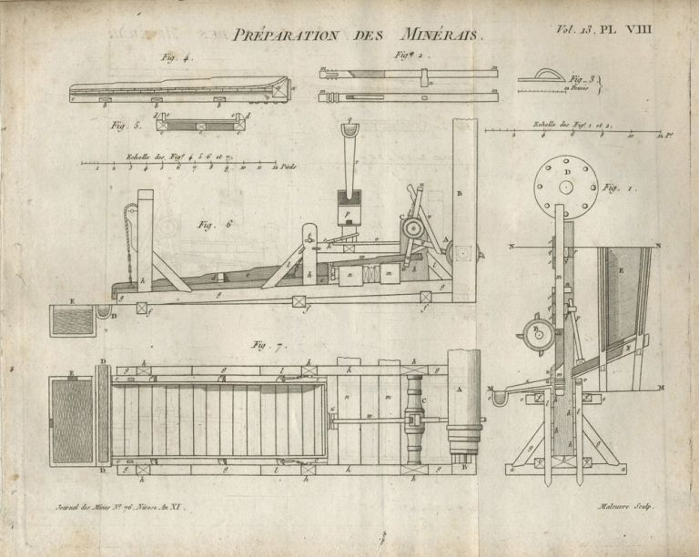 17 Engravings: Diagrams of crystals & mining machinery. French Journal des Mines.