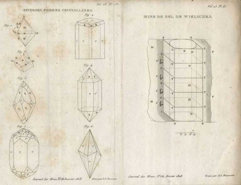 11 Engravings: Crystals, mining machinery & geological formations. French Journal des Mines.
