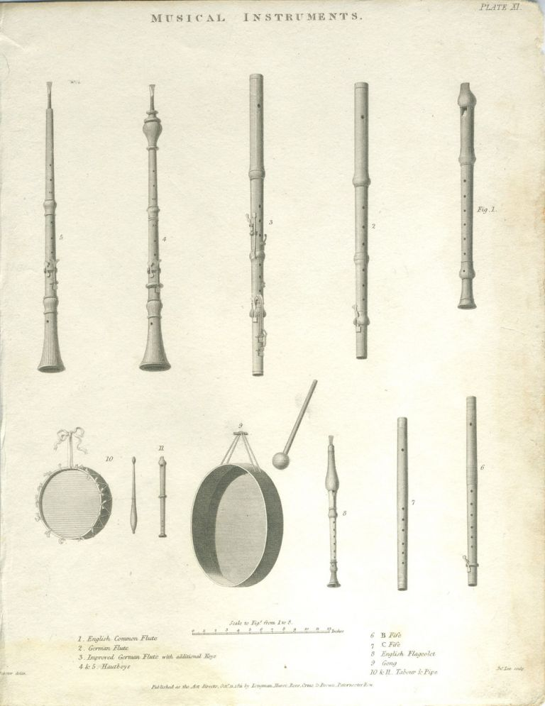 Musical Instruments [print of flutes, fifes, flageolet, gong and tabour & pipe]. Music.
