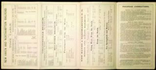 1877 New Haven & Northampton Railroad Time Table.