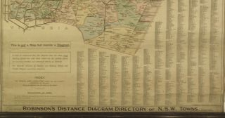 Robinson's Distance Diagram Directory of N.S.W. Towns.