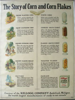 The Story of Corn and Corn Flakes, 1927 rolling poster. Kellogg Company