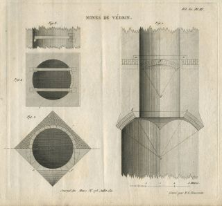 6 Engravings: Crystals, mining machinery & fire ladder. French Journal des Mines