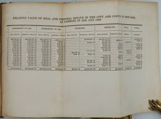 Manual of the Corporation of the City of New-York for 1844-5.