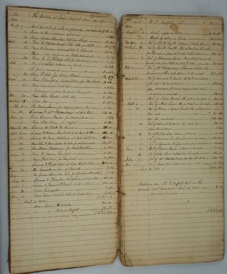Smithtown Long Island, farmer's ledger which includes payments to free blacks.