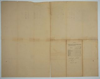 Civil War regimental clothing issue with 56 signatures, Company I, Connecticut Artillery.