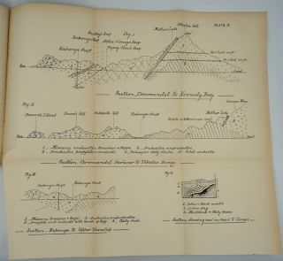 The Geology and Veins of the Hauraki Goldfields, in Transactions of the New Zealand Institute of Mining Engineers, Volume I.