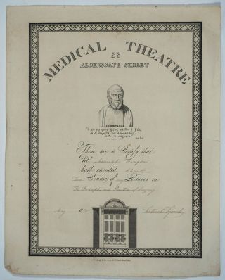 Surgery Diploma for early Eye Surgeon. Medicine, Surgery