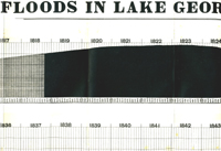 Notes upon Floods in Lake George.