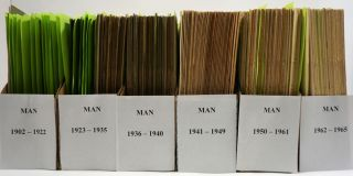 MAN. A Monthly Record of Anthropological Science. 1902-1965, 298 individual issues